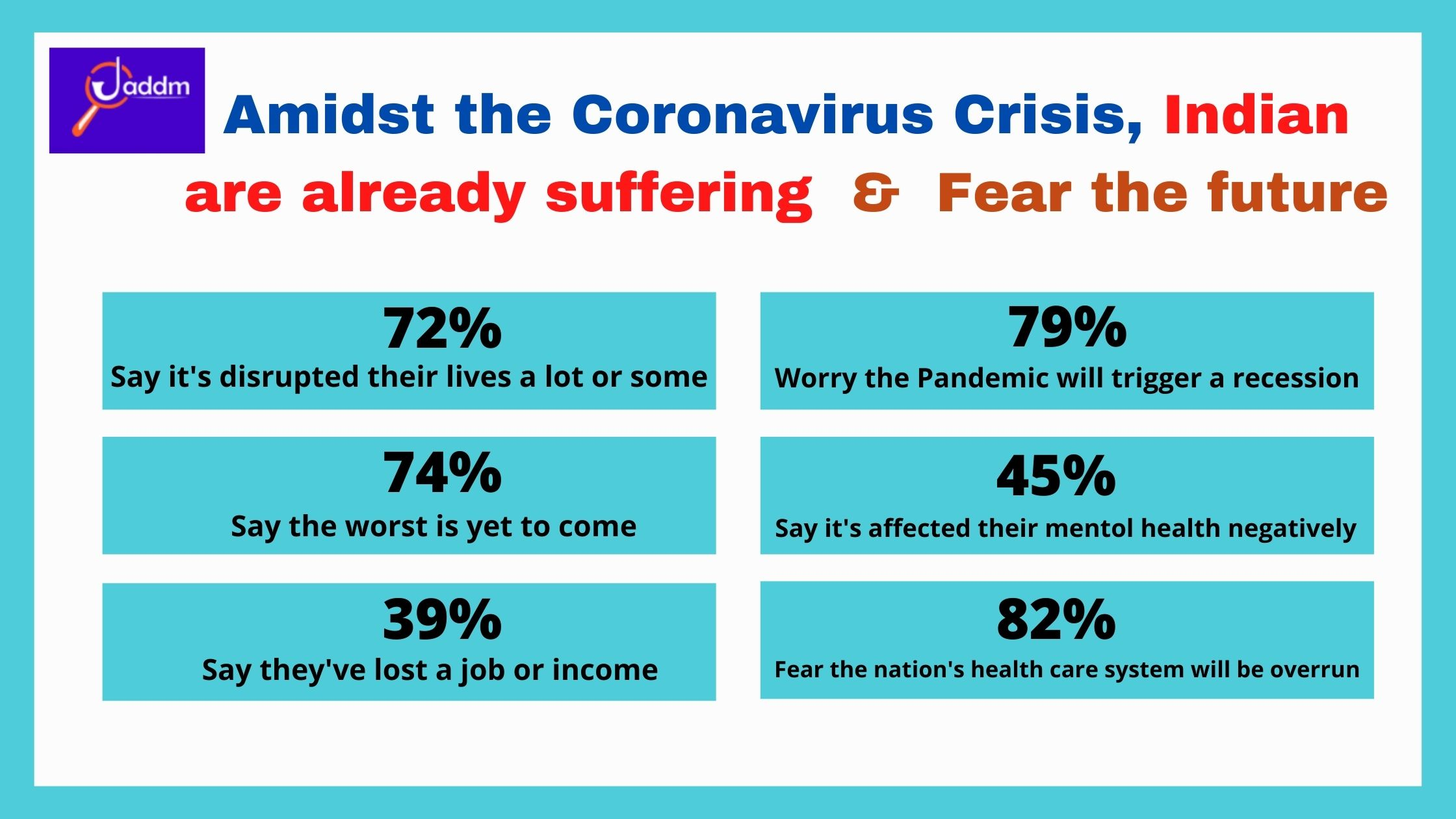 Why people lost their jobs in the COVID crisis
